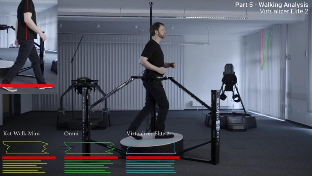 KAT Walk Mini vs. Cyberith Virtualizer Elite 2 vs. Virtuix Omni Walking Analysis