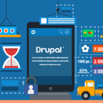 Why Use Drupal for Media and Publishing Websites