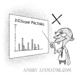 21 foundations of animation