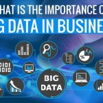 What Is The Importance Of Big Data In Business?