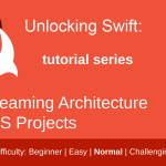 A Screaming Architecture for iOS Projects