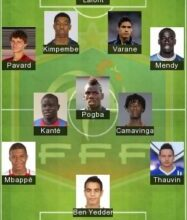 5 Best France Formation 2021 – France Today Lineup 2021