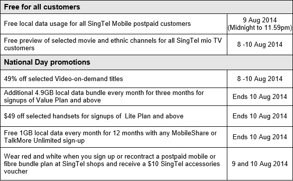 singtel-ndp-offers