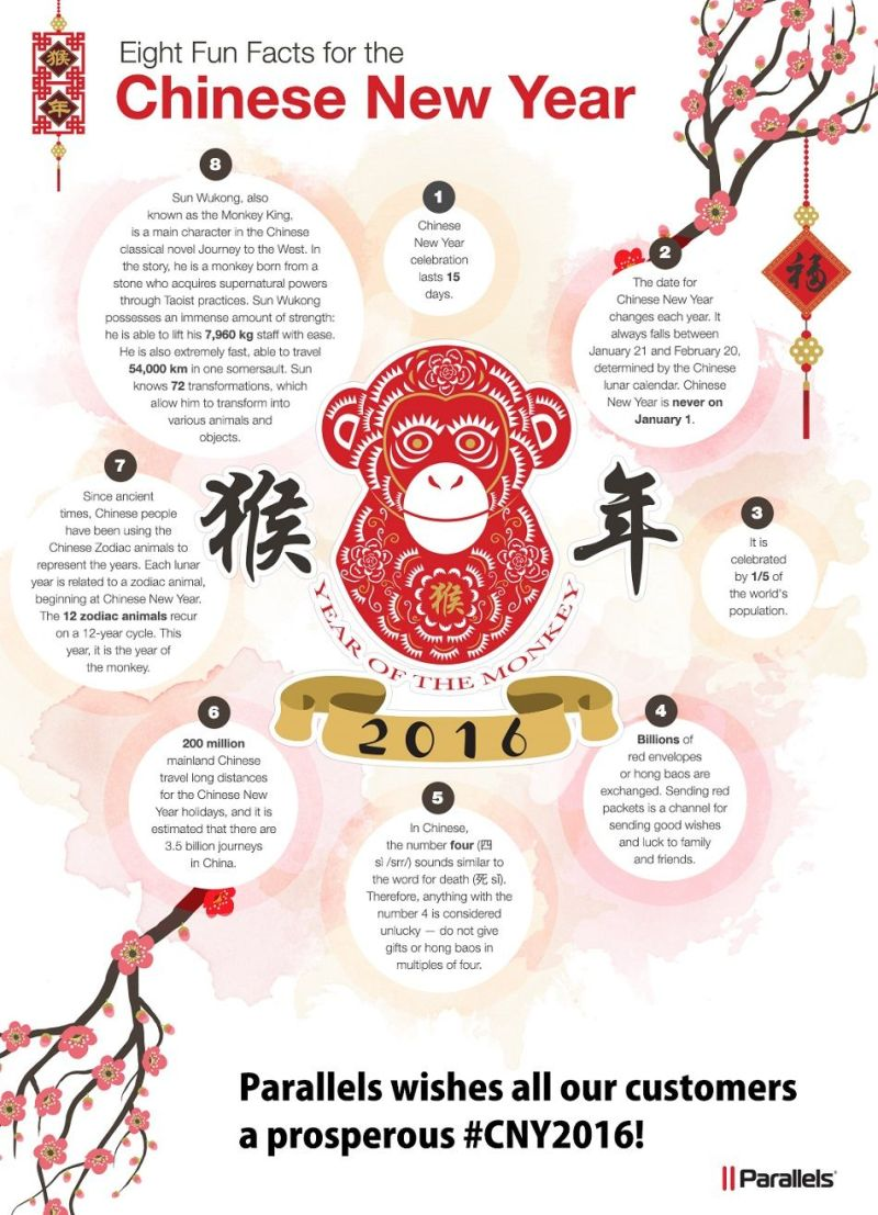 Infographic_8-fun-facts-about-CNY
