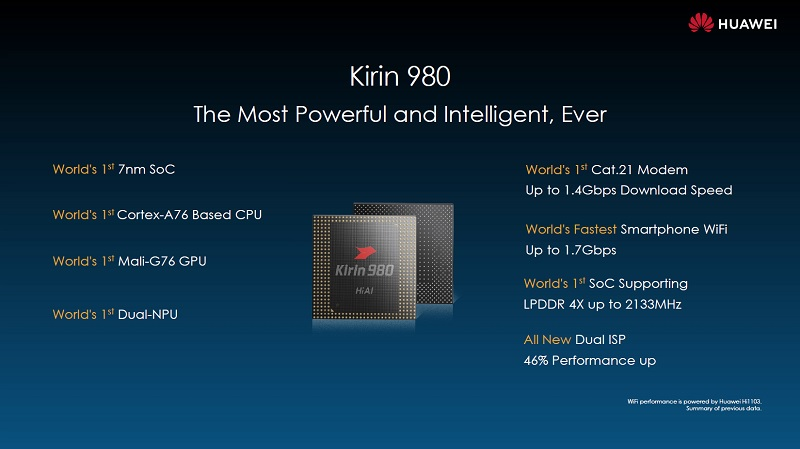 What You Might Not Know About the Huawei Kirin 980