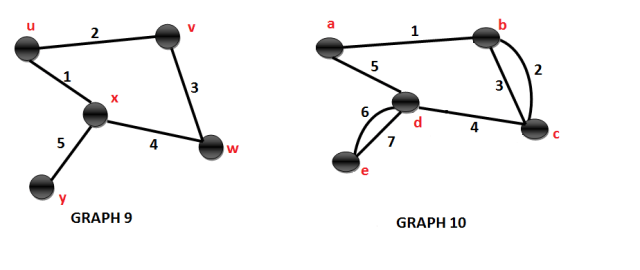 graph theory graph4