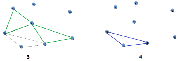 Euler Graphs