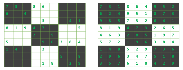 Solving Sudoku using Backtracking