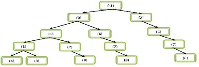 Interleaving Strings