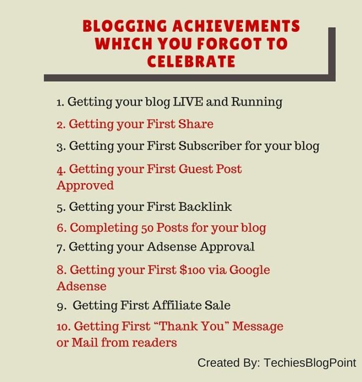 Infographic of Achievements