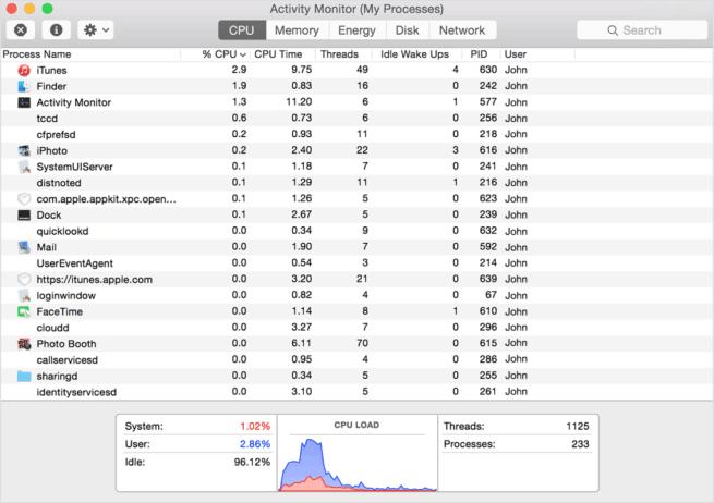 Activity Monitor's CPU