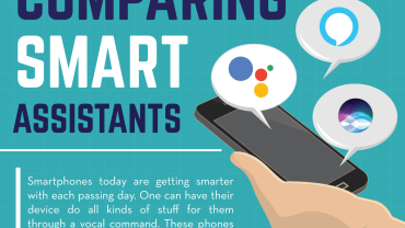 Comparing Smart Assistants