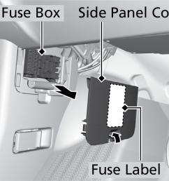 located inside the driver s side outer panel grasp the bottom edge of the panel and pull to toward you to remove it  [ 1111 x 828 Pixel ]