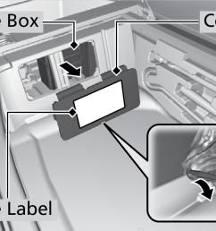rear side interior fuse box [ 1111 x 829 Pixel ]