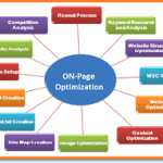 seo-page-audit-seo-tech-audit