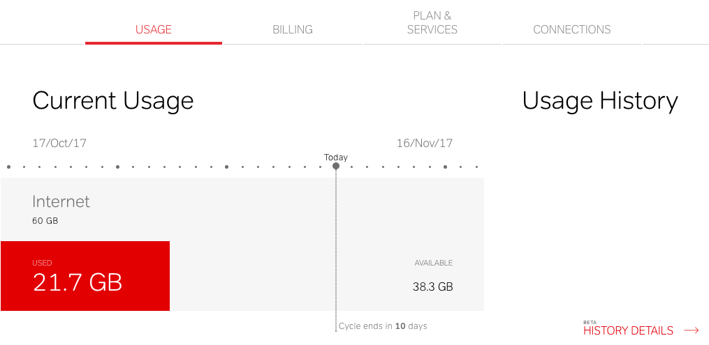 Airtel selfcare_broadband-data-usage