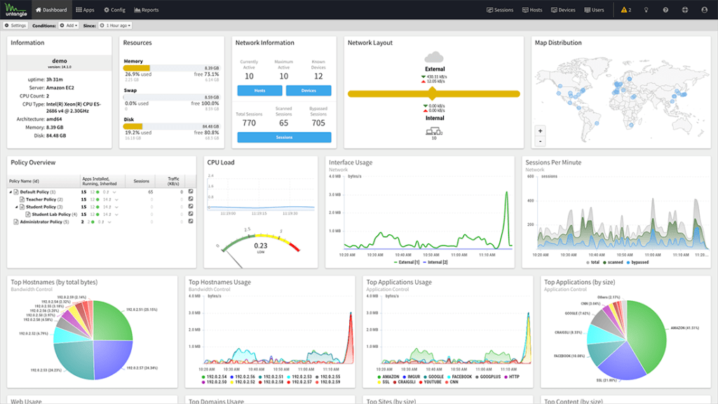 15 Best Open-source Firewalls for small business and startups