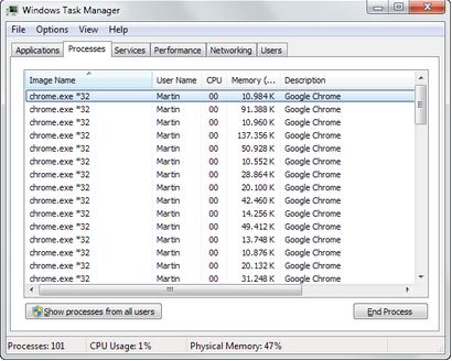 How to decrease memory usage in Google Chrome using extensions