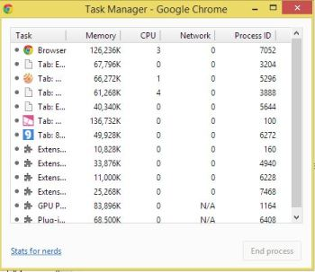 How to decrease memory usage in Google Chrome
