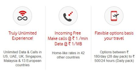 Vodafone iRoamFree international pack