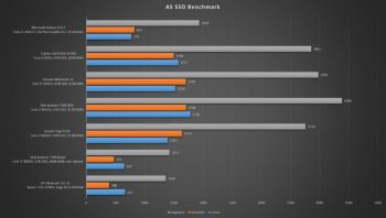 AS-SSD1-Benchmark-1024x580
