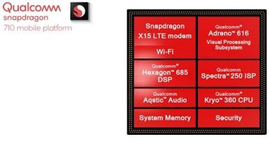 Qualcomm Snapdragon 710 VS Qualcomm Snapdragon 660