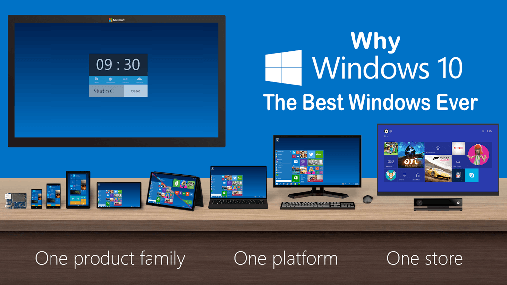 Microsoft's Last Version Of Windows is Finally Here:So Why Windows 10,The Best Windows Ever