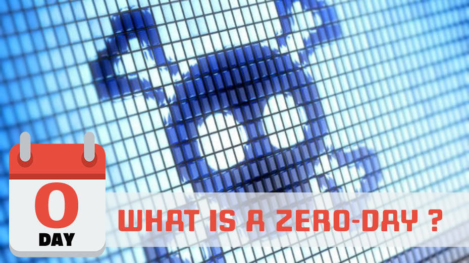 What is a Zero-Day ? How Zero-Day Vulnerability differ from Zero-Day Exploit ?