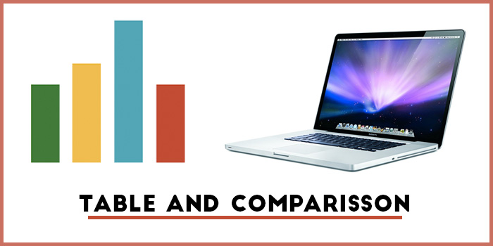 Best laptop brands 2017