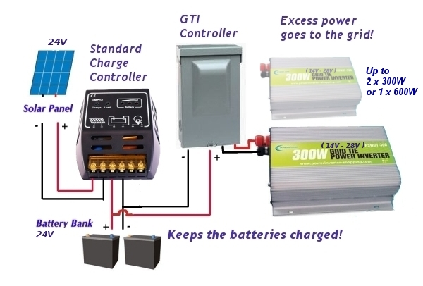 solar panel charge controller wiring diagram, Wiring diagram