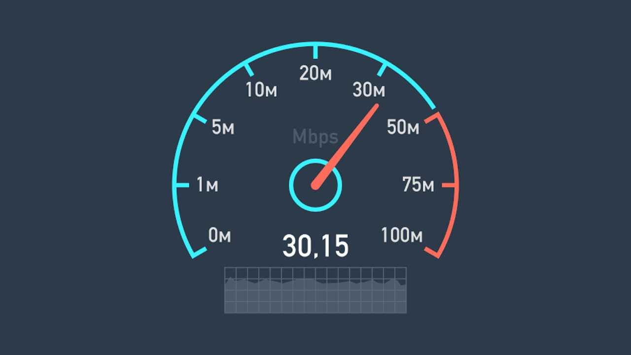 Internet Speed Test Tool Script Download, javascript internet speed test script php, html internet speed test script for blogger