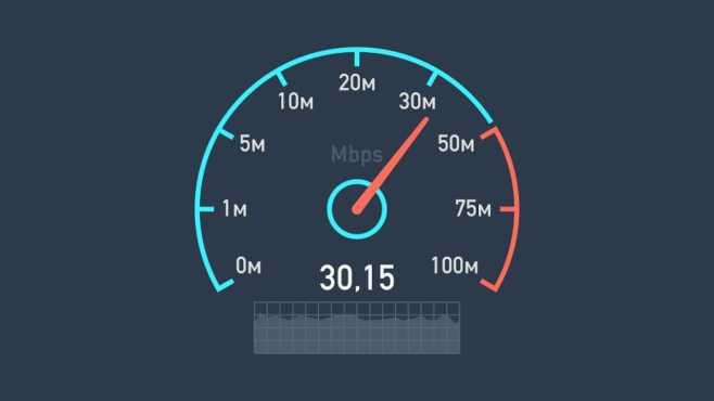 Internet Speed Test Tool Script Download, javascript internet speed test script php, html internet speed test script for blogger