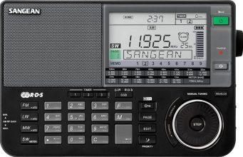 Best Shortwave Radio 2019
