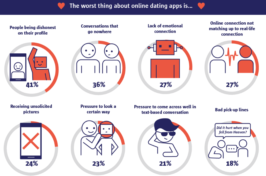 Dating Λάνσελοτ Κατέβασμα