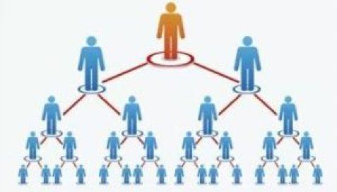 mlm और नेटवर्क मार्केटिंग को हिंदी में समझे