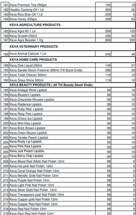Keva-Products-Price-List-4