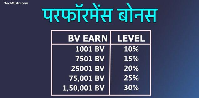 Happy-Health-India-Income-Plan