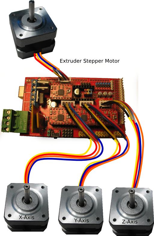 Ramps 1.4 Wiring Diagram : ramps, wiring, diagram, FrankenVinci, Converting, Bricked, Vinci, RAMPS, Controller