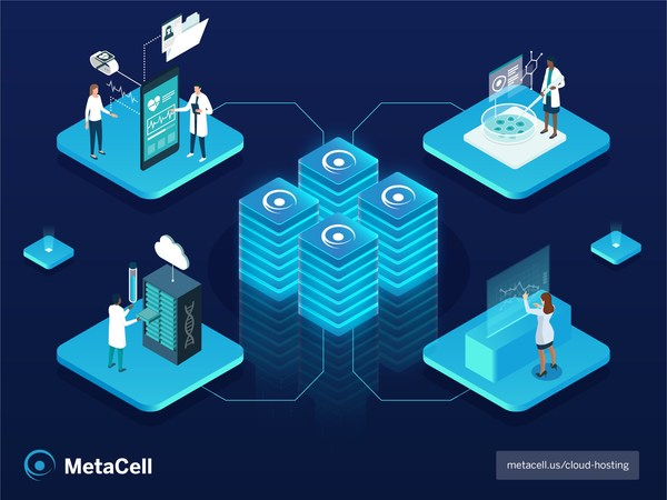 MetaCell Cloud Hosting is a brand new online product providing advanced cloud computing solutions to facilitate research and innovation in life science and healthcare organizations of all sizes.