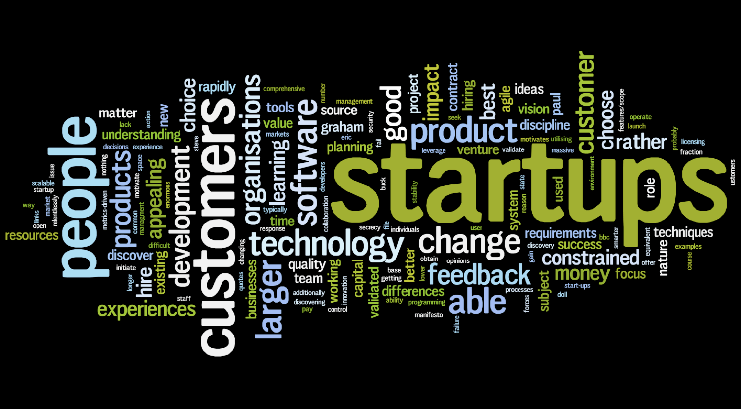 Here are the 100 startups invited to pitch at NIW Startups