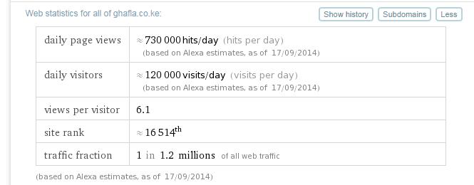 ghafla.co.ke   Wolfram Alpha