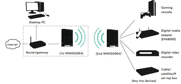 lg wireless home theater wiring diagrams pictures