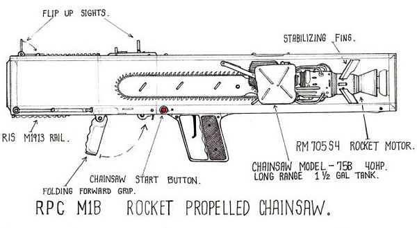Rocket-Propelled Chainsaw