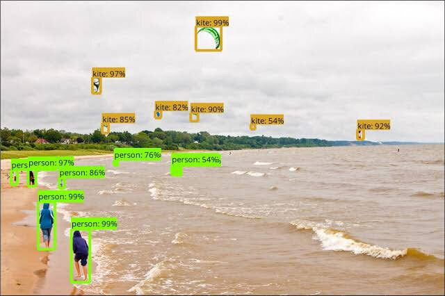 구글, 사진 속 물체 인식을 위한 새로운 TensorFlow API 출시.