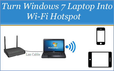 Turn your Laptop Into WiFi Hotspot