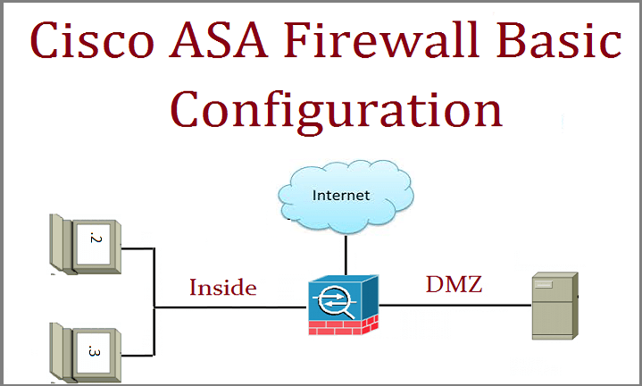 CISCO ASA Firewall Basic Configuration Guide