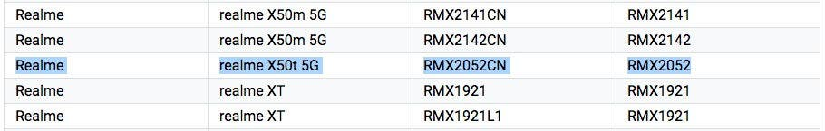 Realme X50T discovered: Realme is flooding the market!