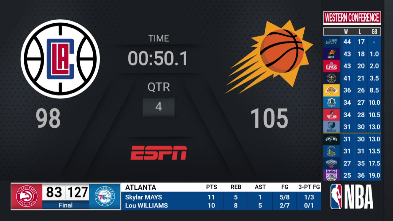 Clippers @ Suns | NBA on ESPN Live Scoreboard - NBA