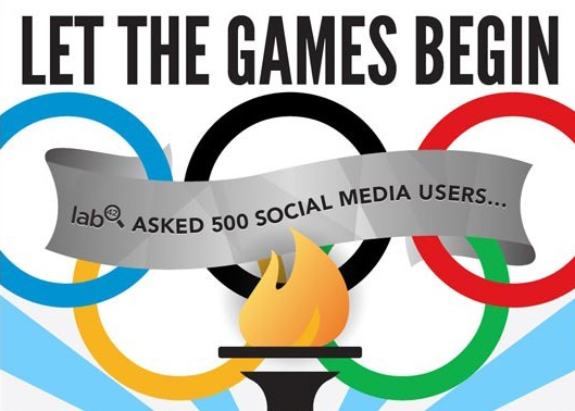 What do you know about the Olympics? (infographic)
