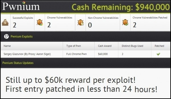 Google to award successful hackers with 2 million dollars in Pwnium 2